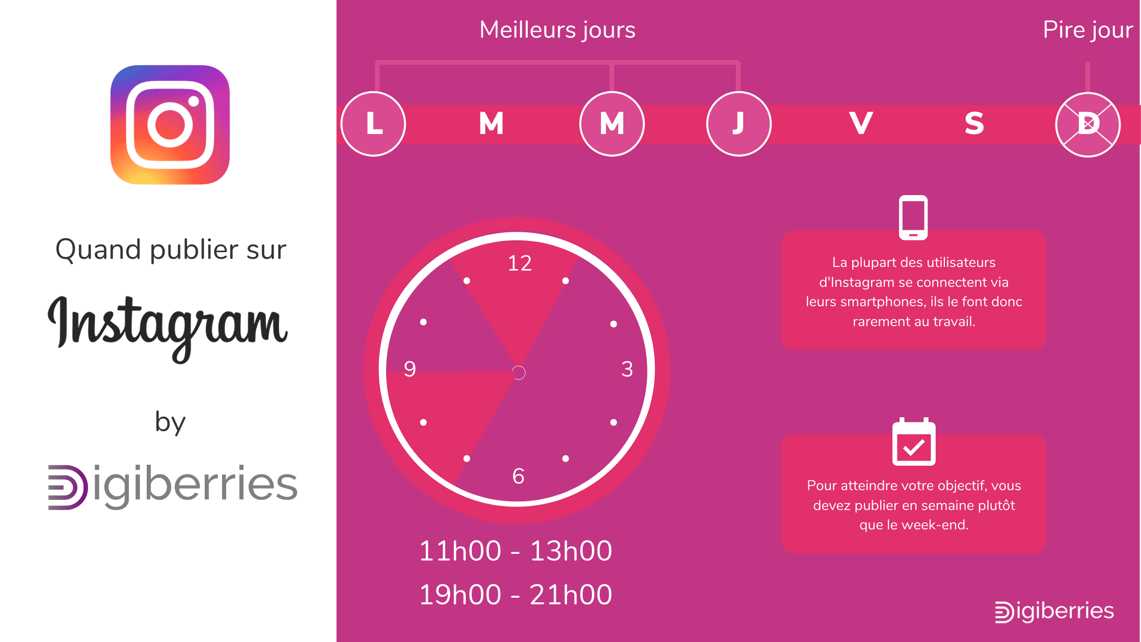 Image pour comprendre les fuseaux horaires pous poster sur Instagram