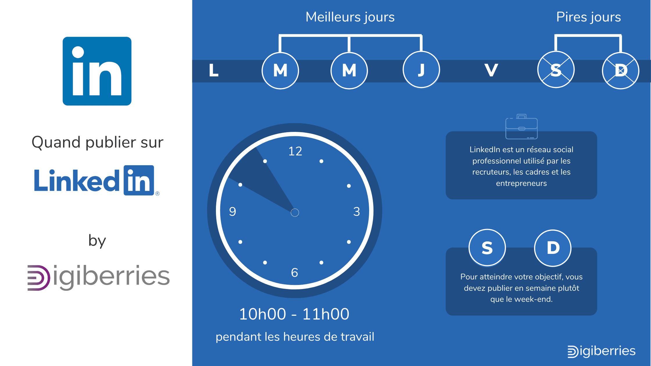 Image pour comprendre les fuseaux horaires pous poster sur LinkedIn